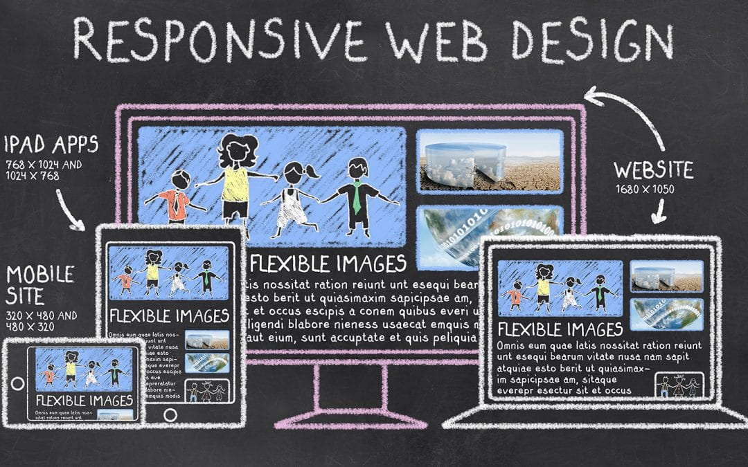 What is Responsive Design? Do I Need it for My Website?